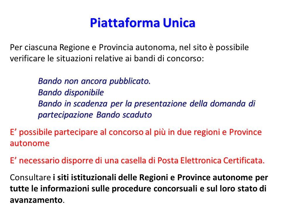 Piattaforma Unica Per ciascuna Regione e Provincia autonoma, nel sito è possibile verificare le situazioni relative ai bandi di concorso: