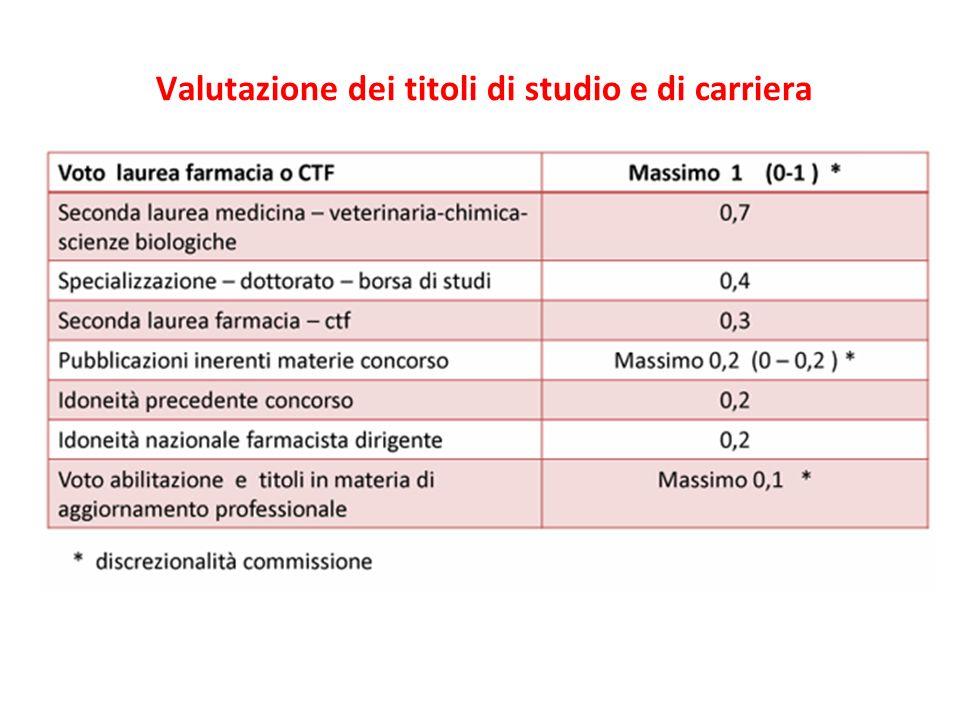 Valutazione dei titoli di studio e di carriera