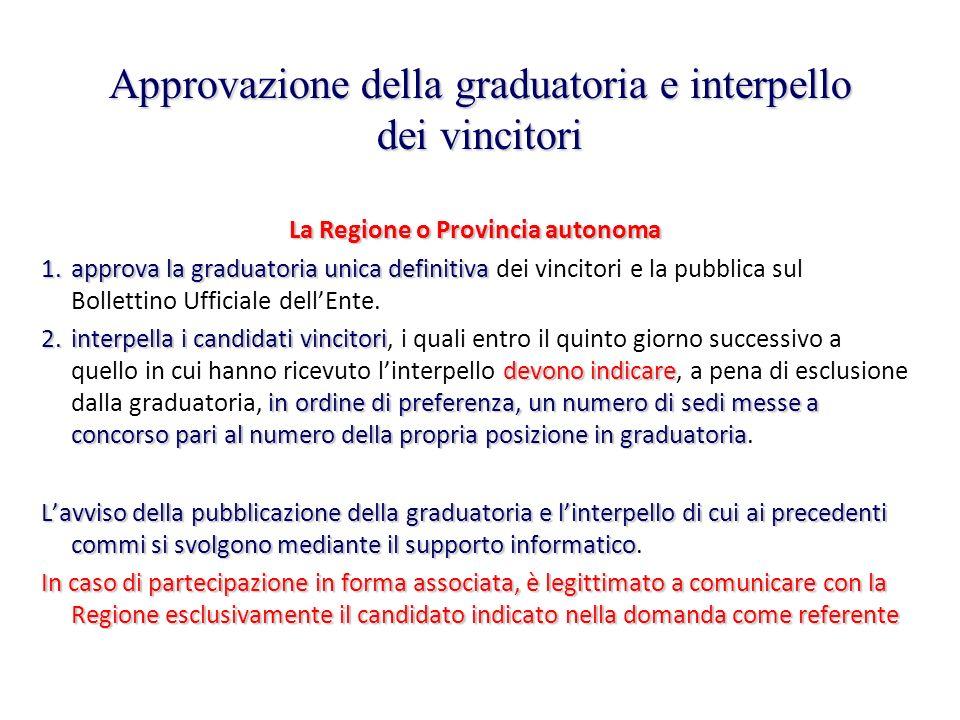 Approvazione della graduatoria e interpello dei vincitori