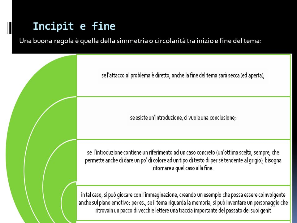 Incipit e fineUna buona regola è quella della simmetria o circolarità tra inizio e fine del tema: Francesca Meneghetti, novembre 2008.