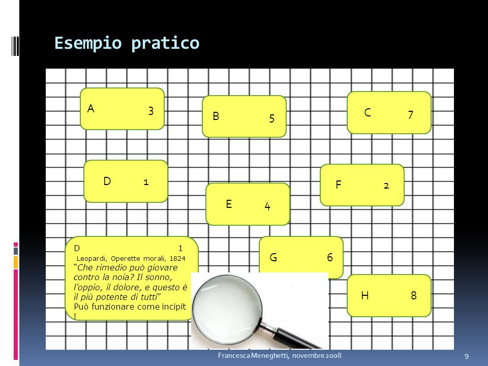 Esempio pratico A 3 C 7 B 5 D 1 F 2 E 4 G 6 H 8 D 1