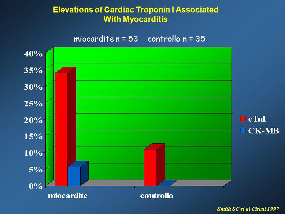 Elevations of Cardiac Troponin I Associated