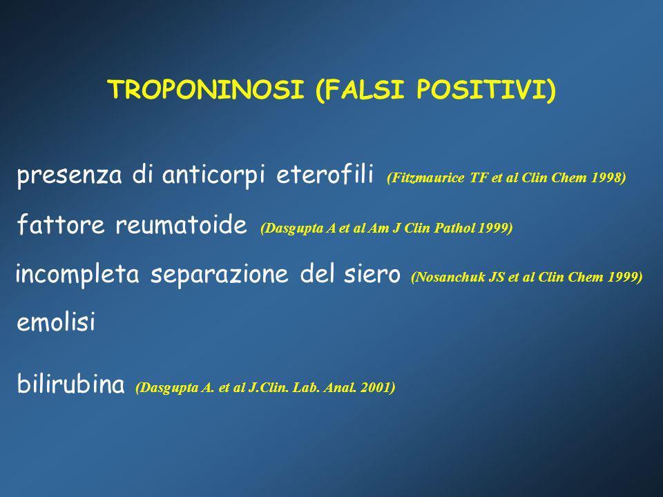 TROPONINOSI (FALSI POSITIVI)