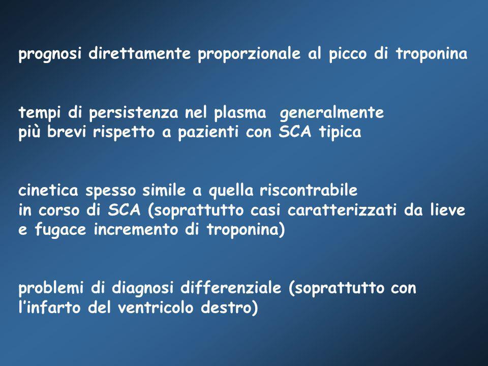 prognosi direttamente proporzionale al picco di troponina