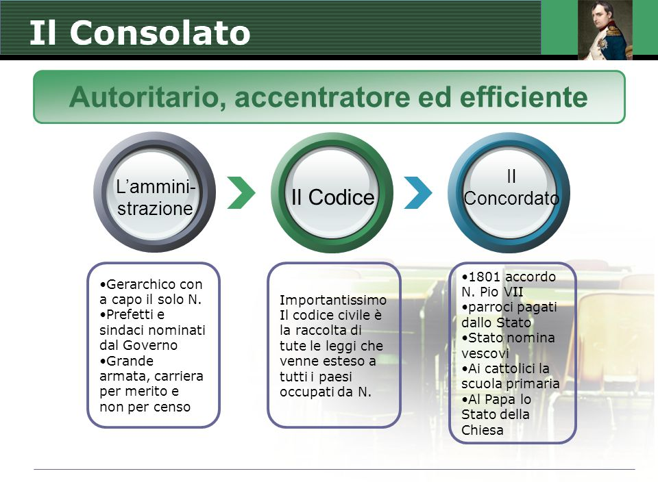 Autoritario, accentratore ed efficiente
