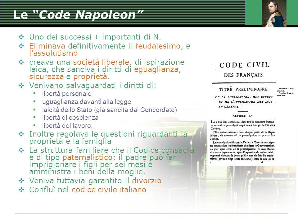 Le Code Napoleon Uno dei successi + importanti di N.
