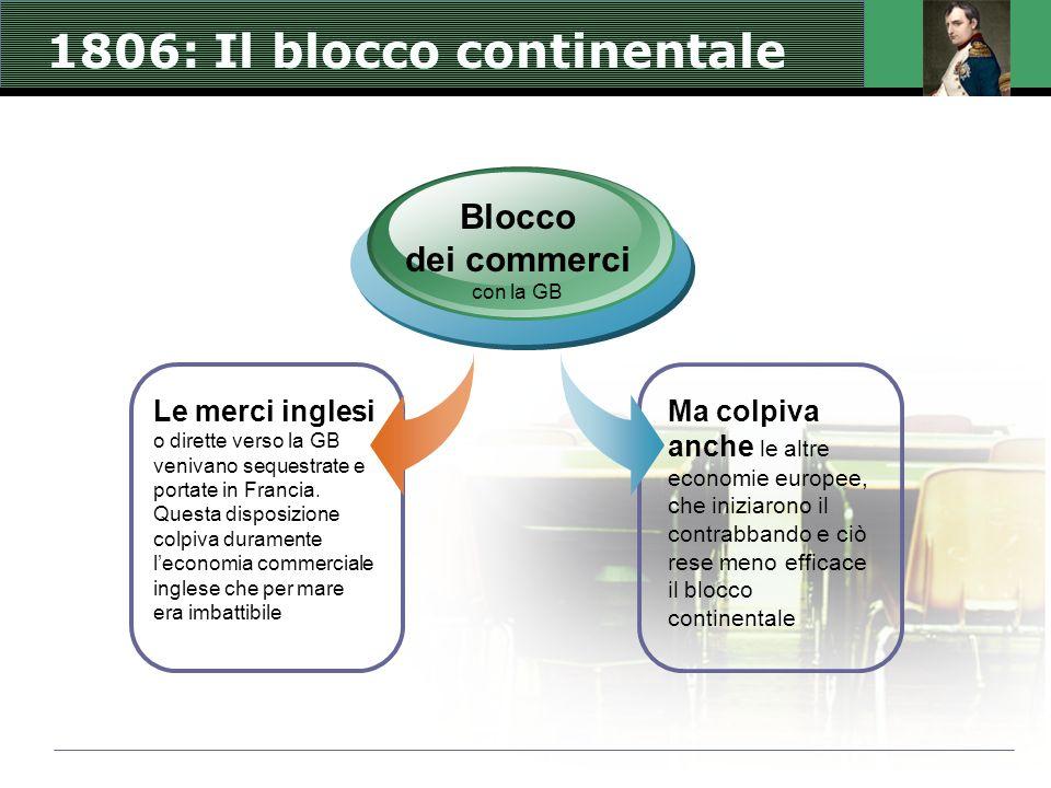 1806: Il blocco continentale