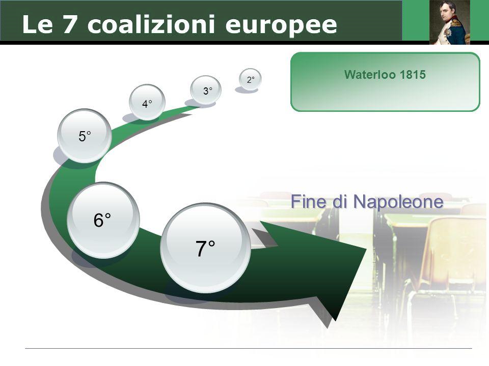 Le 7 coalizioni europee 7° Fine di Napoleone 6° 5°