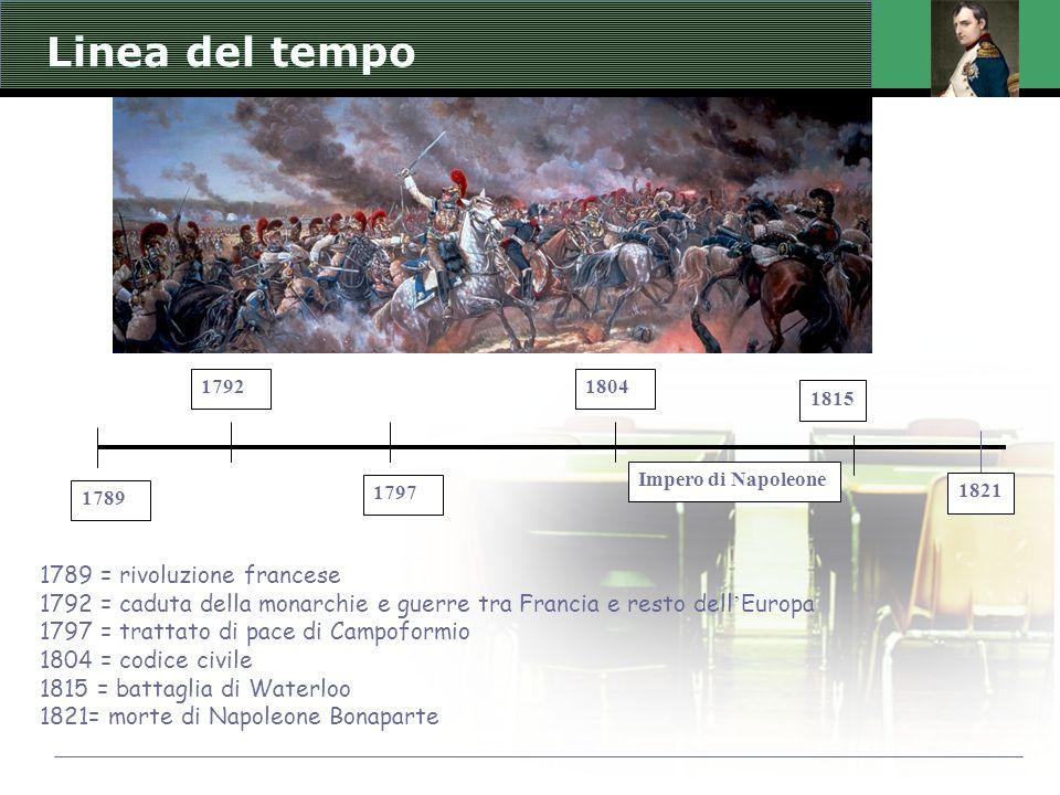 Linea del tempo 1789 = rivoluzione francese