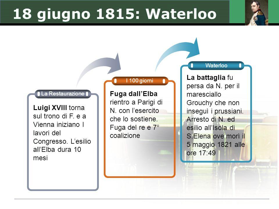 18 giugno 1815: Waterloo Waterloo. La battaglia fu persa da N. per il maresciallo Grouchy che non inseguì i prussiani.