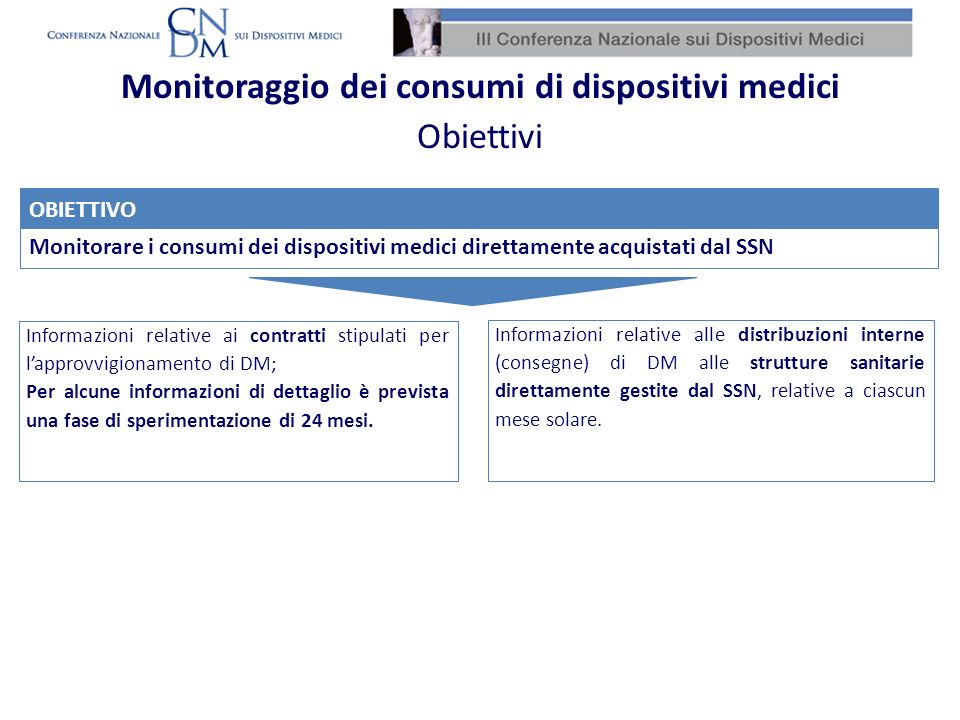 Monitoraggio dei consumi di dispositivi medici Obiettivi