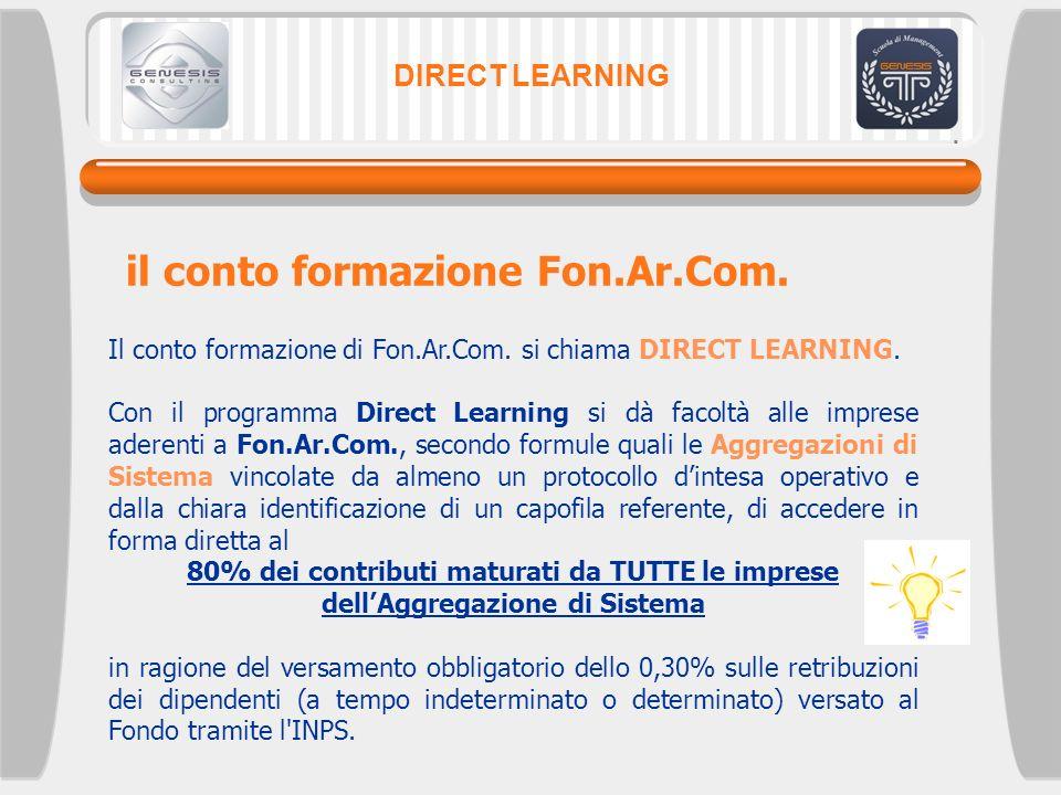 il conto formazione Fon.Ar.Com.