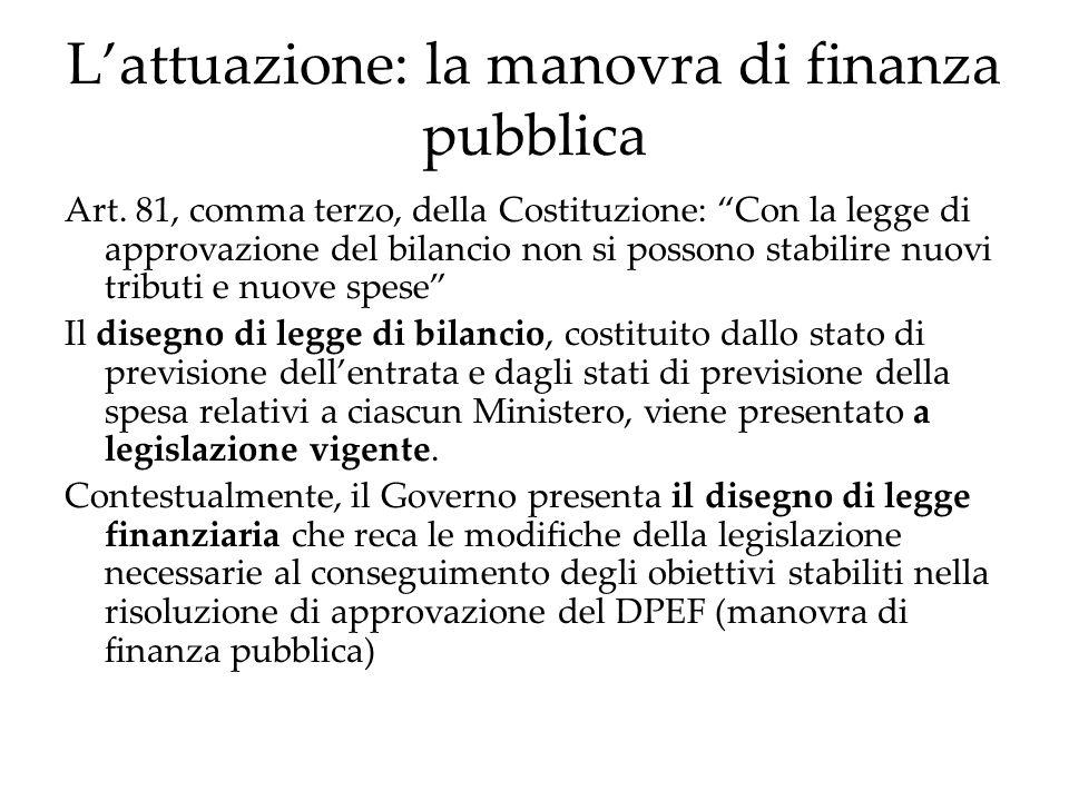 L'attuazione: la manovra di finanza pubblica