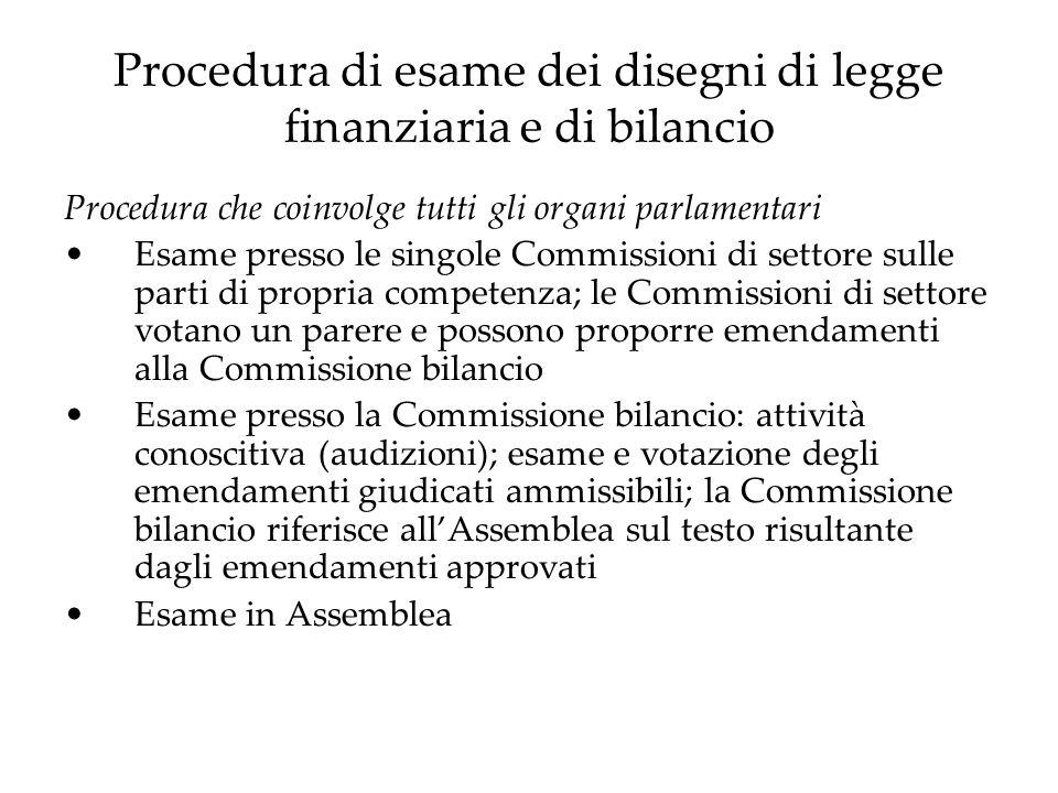 Procedura di esame dei disegni di legge finanziaria e di bilancio