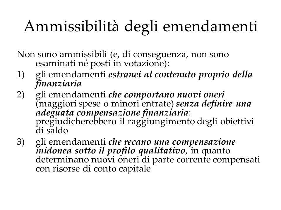 Ammissibilità degli emendamenti