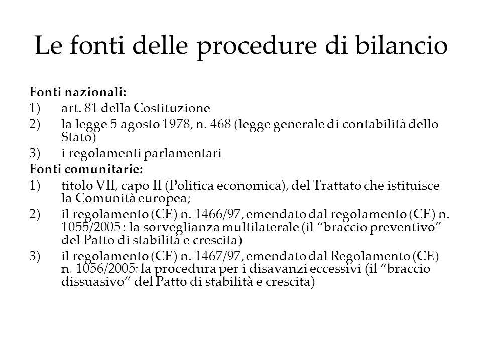 Le fonti delle procedure di bilancio