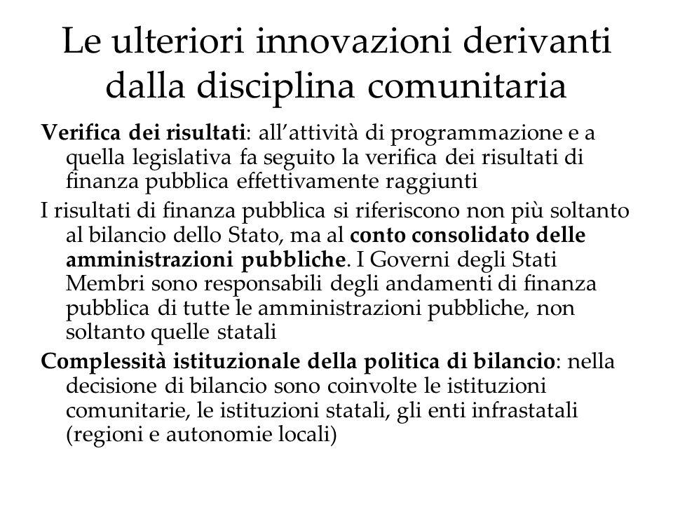 Le ulteriori innovazioni derivanti dalla disciplina comunitaria