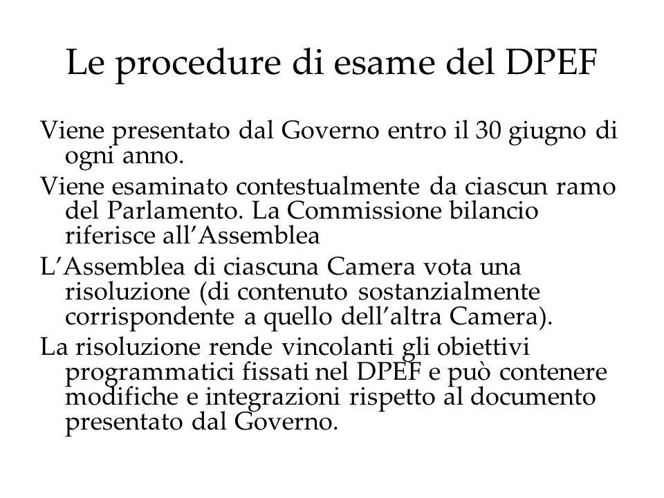 Le procedure di esame del DPEF