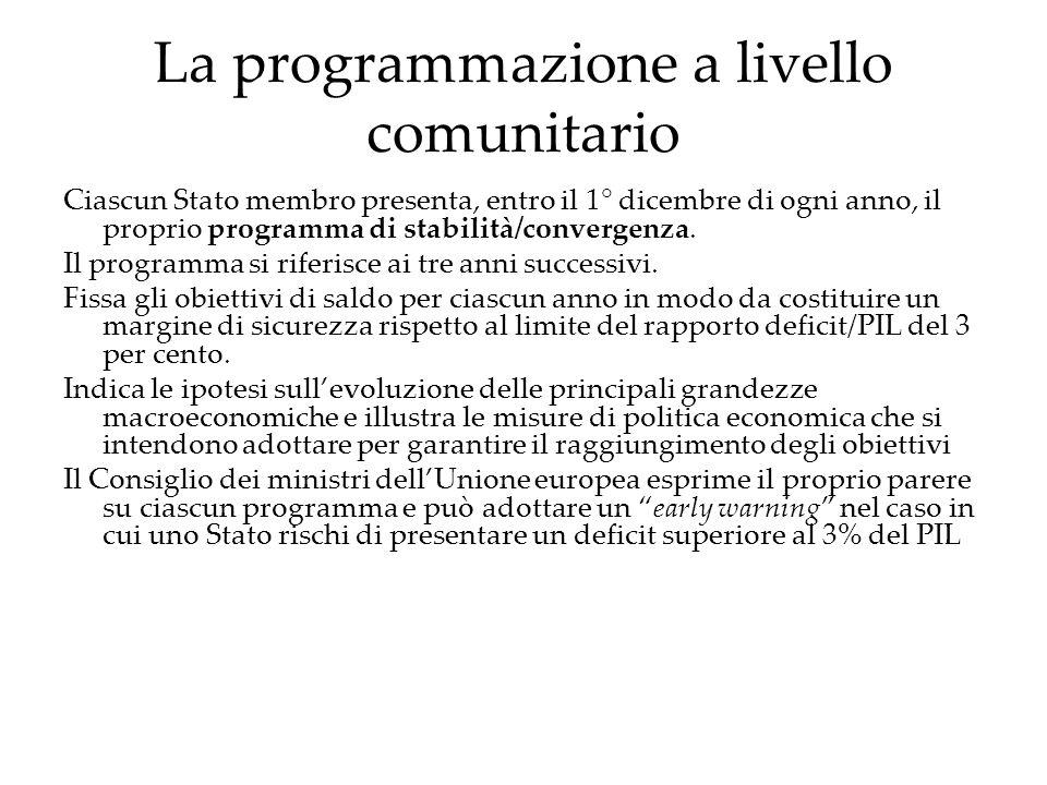 La programmazione a livello comunitario