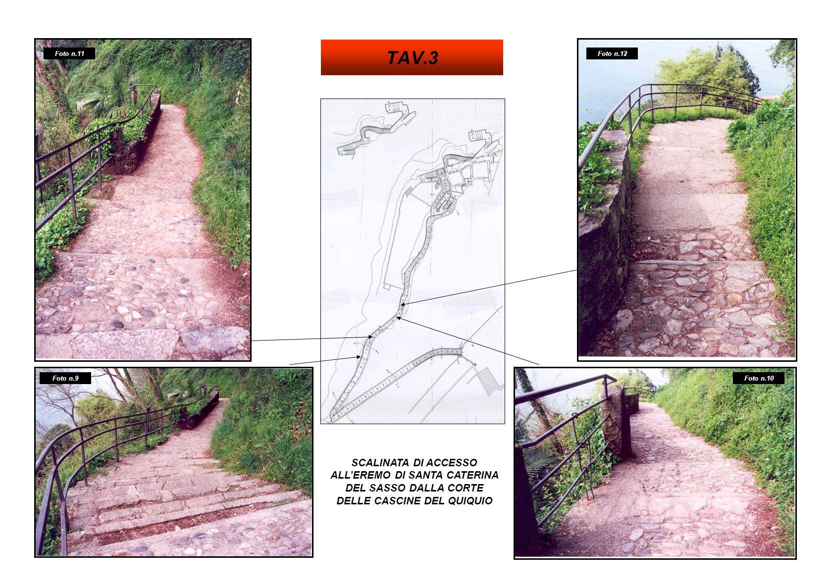 TAV.3 Foto n.11. Foto n.12. Foto n.9. Foto n.10.