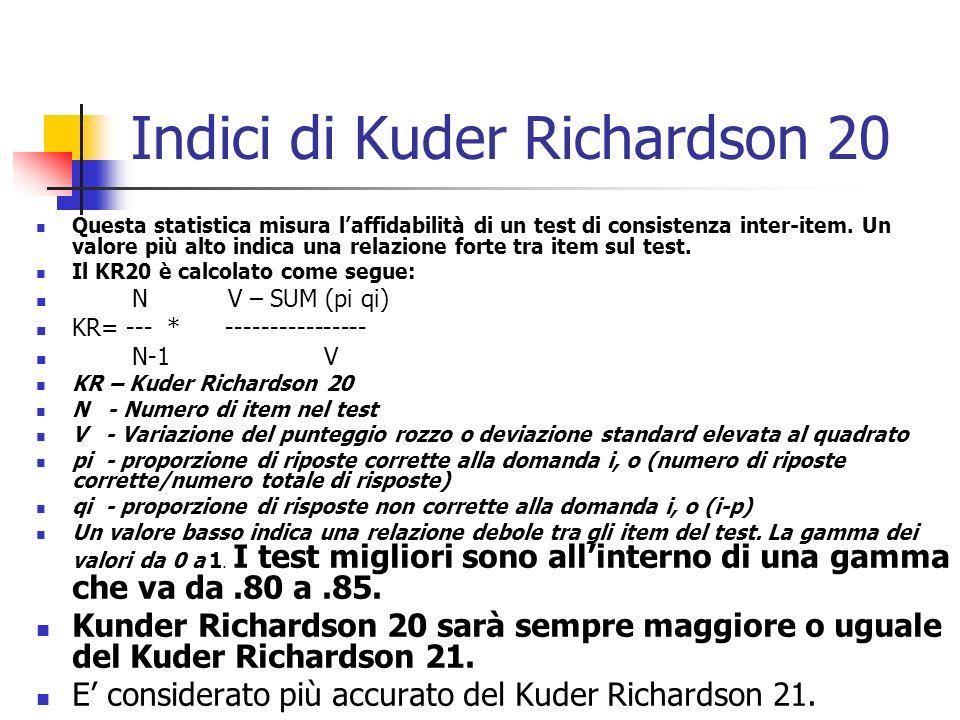 Indici di Kuder Richardson 20