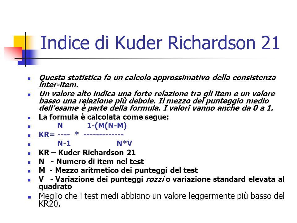 Indice di Kuder Richardson 21