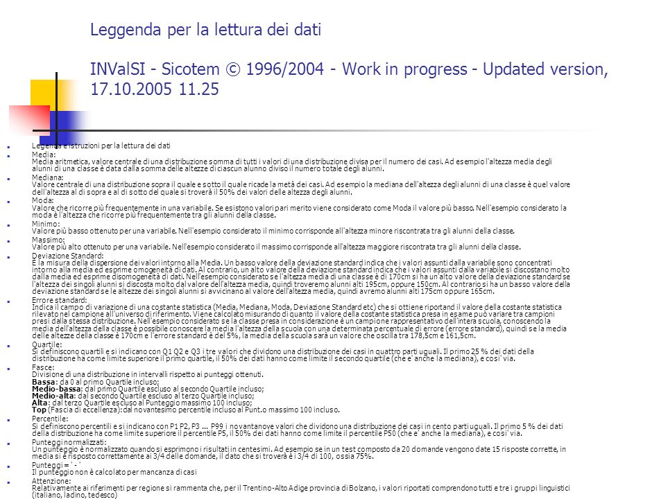 Leggenda per la lettura dei dati INValSI - Sicotem © 1996/2004 - Work in progress - Updated version, 17.10.2005 11.25