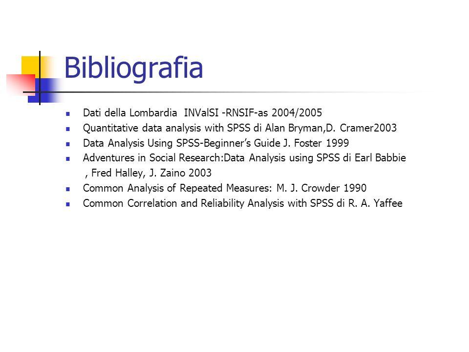 Bibliografia Dati della Lombardia INValSI -RNSIF-as 2004/2005