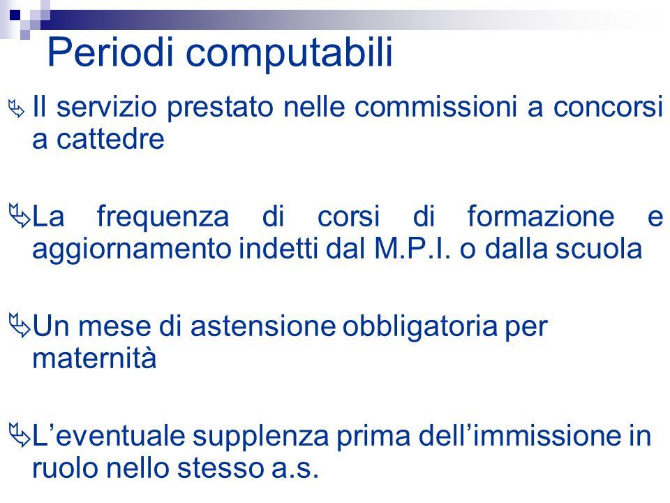 Periodi computabili Il servizio prestato nelle commissioni a concorsi a cattedre.