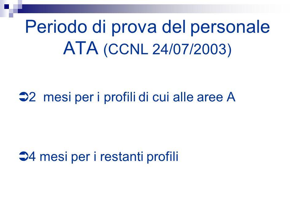 Periodo di prova del personale ATA (CCNL 24/07/2003)