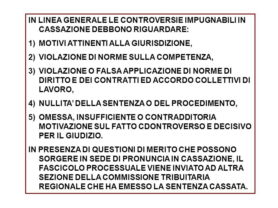 IN LINEA GENERALE LE CONTROVERSIE IMPUGNABILI IN CASSAZIONE DEBBONO RIGUARDARE:
