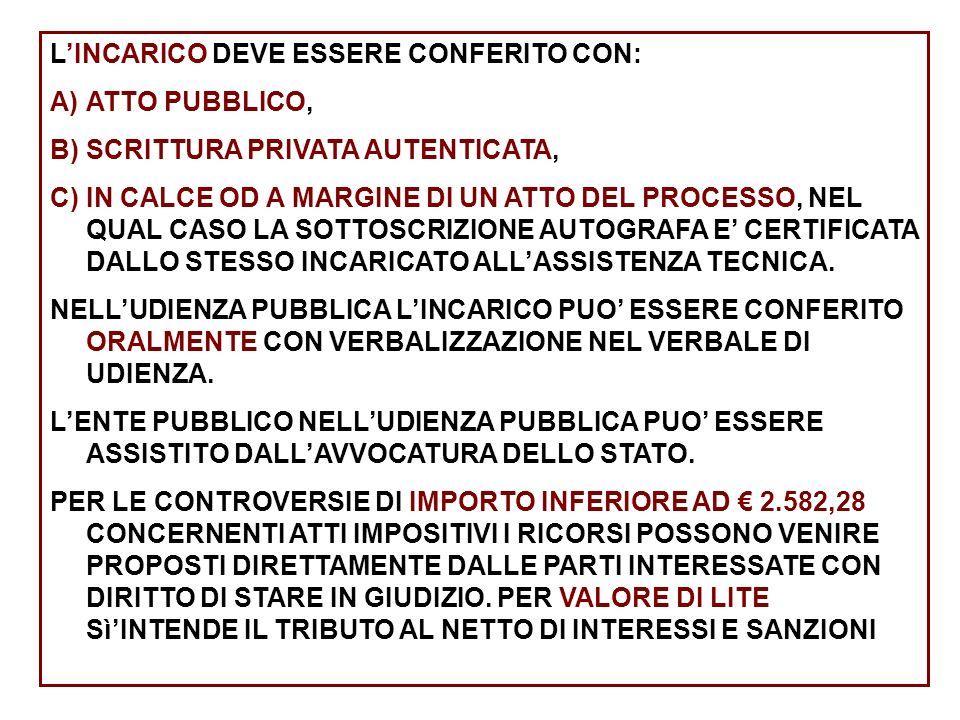 L'INCARICO DEVE ESSERE CONFERITO CON: