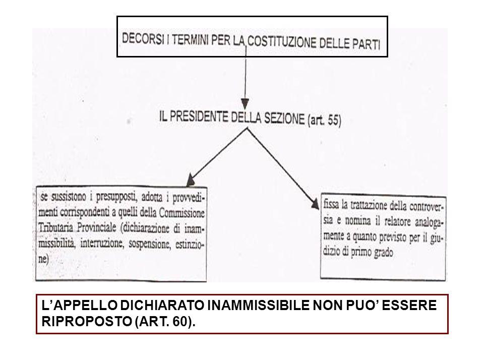 L'APPELLO DICHIARATO INAMMISSIBILE NON PUO' ESSERE RIPROPOSTO (ART. 60).