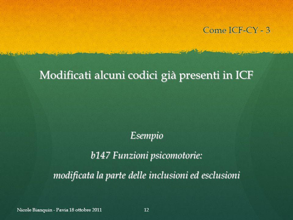 Modificati alcuni codici già presenti in ICF