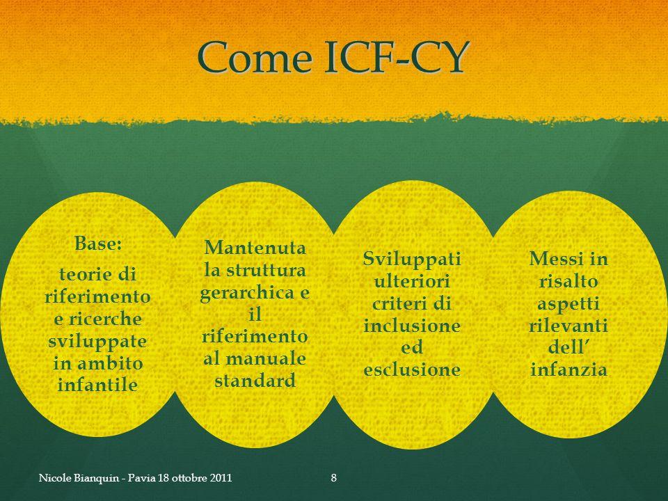 Come ICF-CY Nicole Bianquin - Pavia 18 ottobre 2011