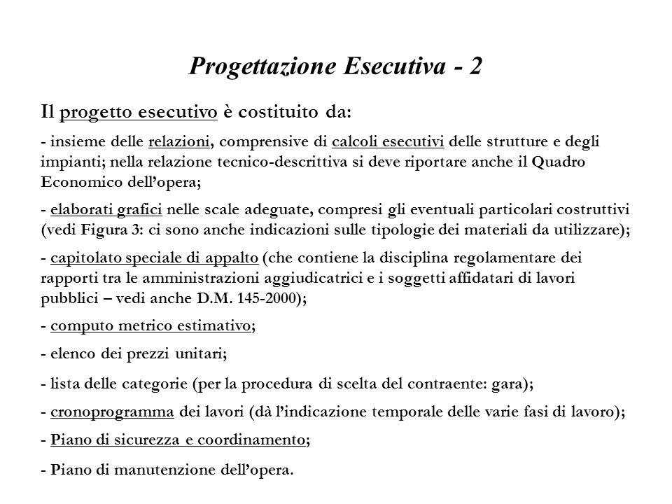 Progettazione Esecutiva - 2
