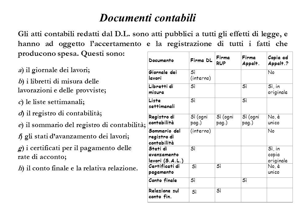 Documenti contabili