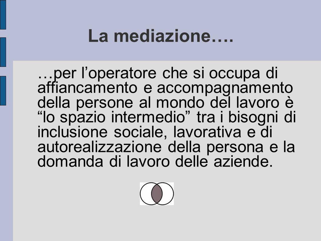 La mediazione….