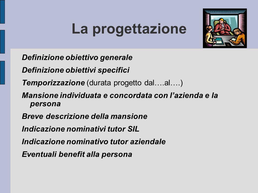 La progettazione Definizione obiettivo generale