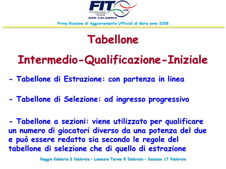 Tabellone Intermedio-Qualificazione-Iniziale