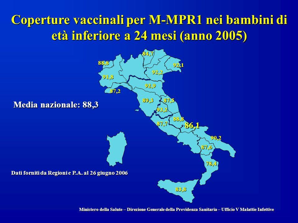 Coperture vaccinali per M-MPR1 nei bambini di età inferiore a 24 mesi (anno 2005)