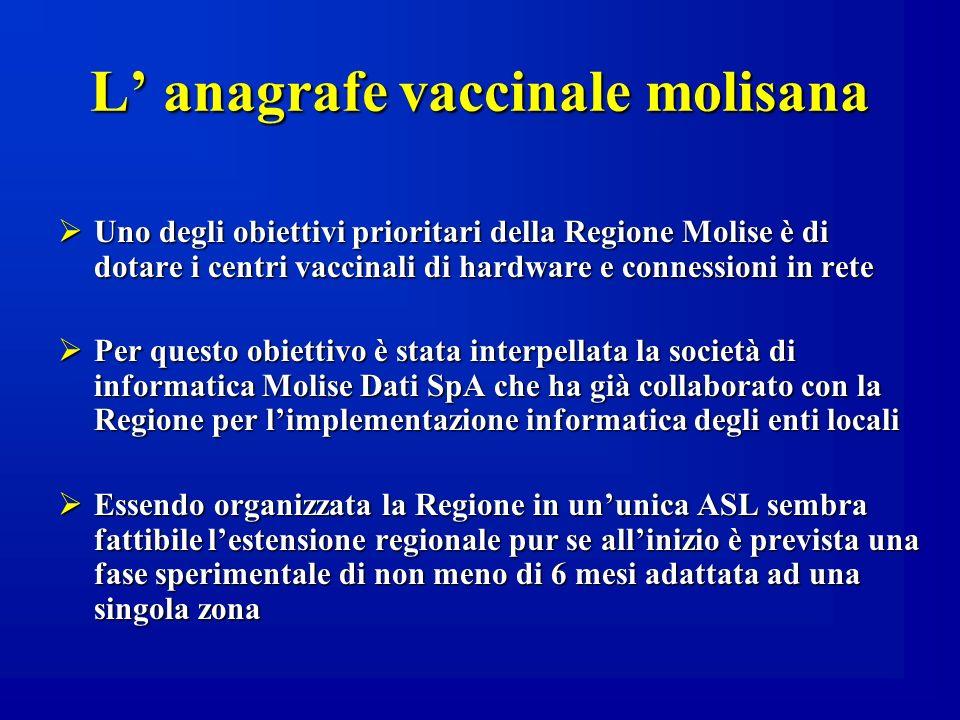 L' anagrafe vaccinale molisana