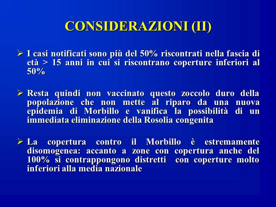 CONSIDERAZIONI (II)I casi notificati sono più del 50% riscontrati nella fascia di età > 15 anni in cui si riscontrano coperture inferiori al 50%