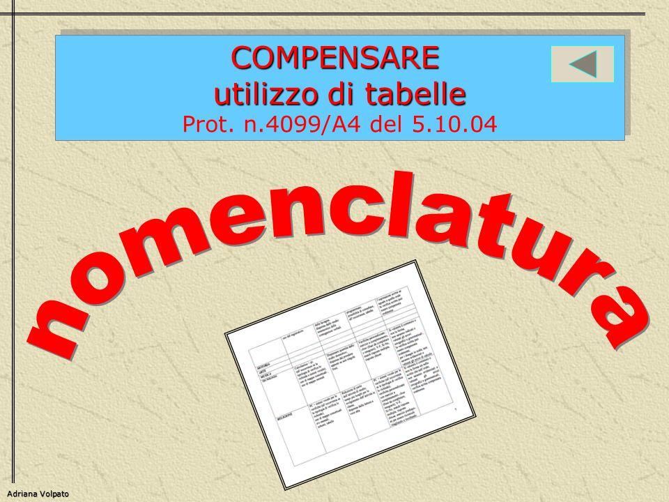 nomenclatura COMPENSARE utilizzo di tabelle