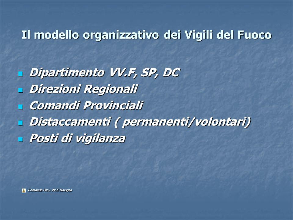 Il modello organizzativo dei Vigili del Fuoco