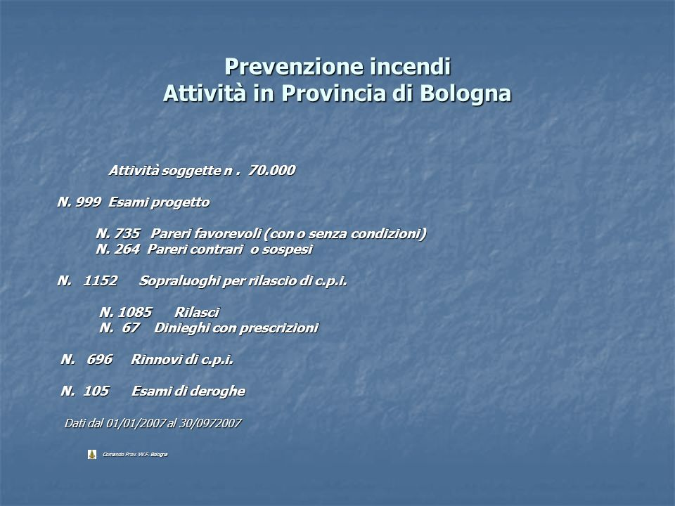 Prevenzione incendi Attività in Provincia di Bologna