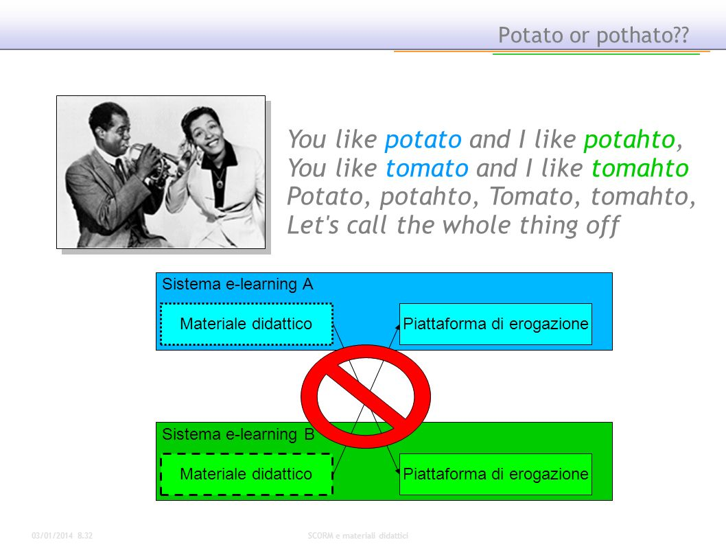 You like potato and I like potahto,