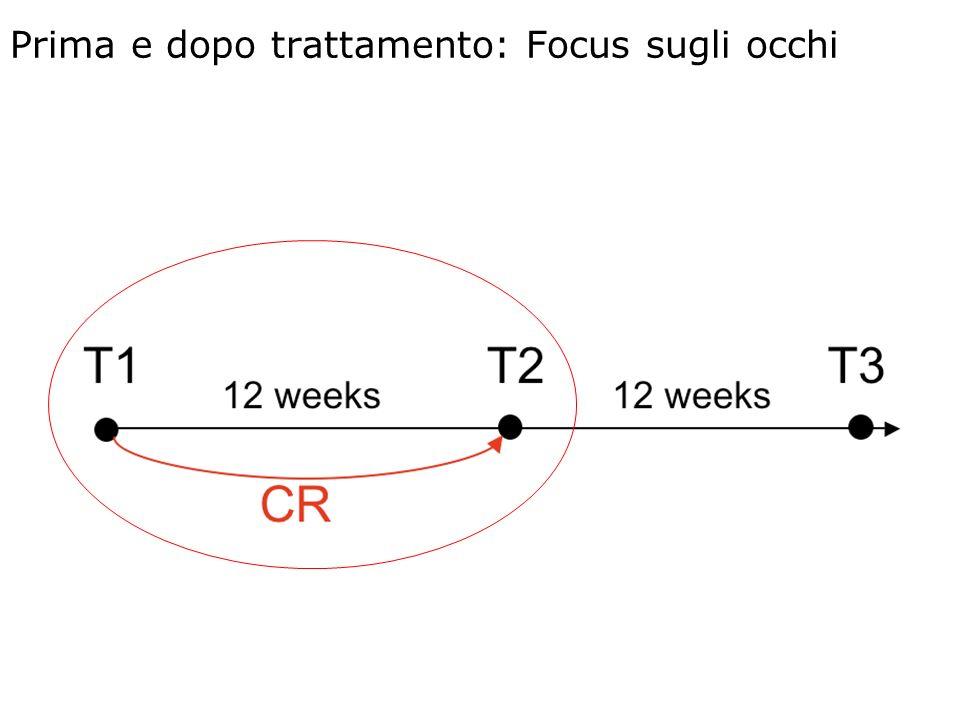 Prima e dopo trattamento: Focus sugli occhi