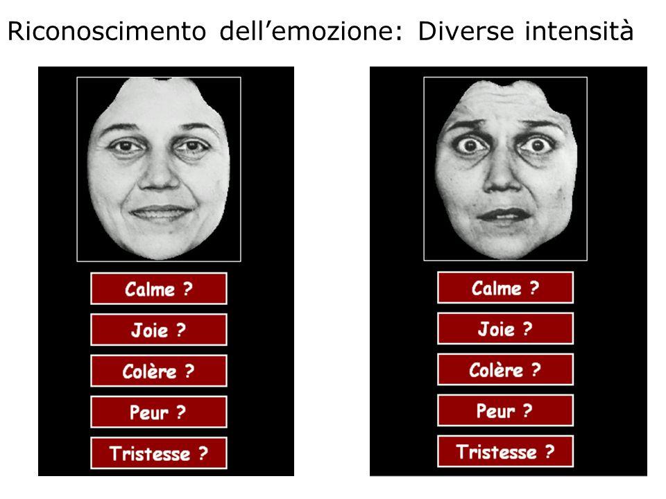 Riconoscimento dell'emozione: Diverse intensità