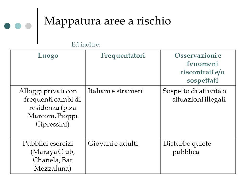 Mappatura aree a rischio